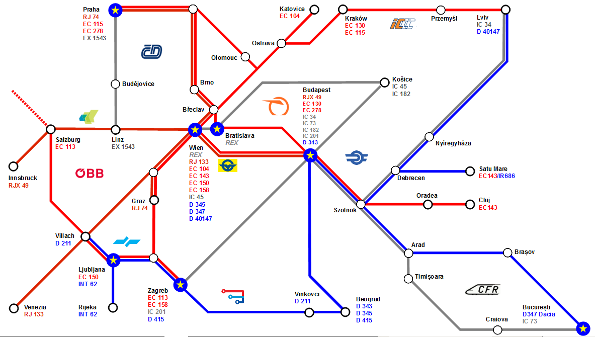 Map Heart of Europa Train Connections
